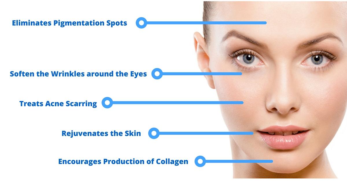 Natural Chemical Free Skin Care